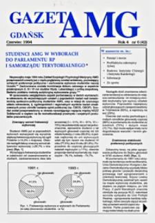 GazetAMG, 1994, R. 4, nr 6