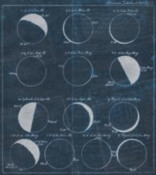 Astronomisches Jahrbuch für das Jahr 1785 : nebst einer Sammlung der neuesten in die astronomischen Wissenschaften einschlagenden Abhandlungen, Beobachtungen und Nachrichten