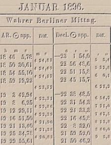 Berliner astronomisches Jahrbuch für 1896 : mit Angaben für die Oppositionen der Planeten für 1894. Bd. 121