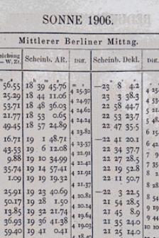 Berliner astronomisches Jahrbuch für 1906 : mit Angaben für die Oppositionen der Planeten für 1904. Bd. 131