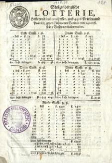 Stolzenbergische Lotterie : Bestehend in 6000 Lossen, und 4406 Briefen und Prämien, gegen Einsatz eines Capitals von 24000 fl. so in 5 Classen vertheilet worden