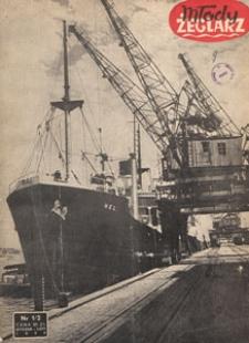 """Młody Żeglarz : miesięcznik P.O. """"Służba Polsce"""", 1950.01-02 nr 1/2"""