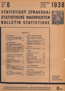 Statistický Zpravodaj = Statistische Nachrichten = Bulletin Statistique, 1938 nr 6