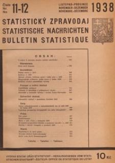Statistický Zpravodaj = Statistische Nachrichten = Bulletin Statistique, 1938 nr 11-12